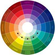 coloresAnalógicos