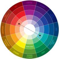 coloresComplementarios